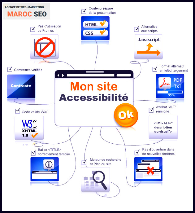 astuces optimisation site web
